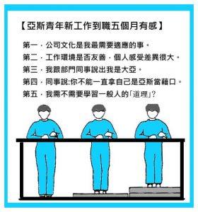 身心診所醫療資訊